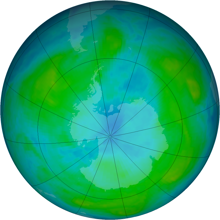 Antarctic ozone map for 01 February 1987