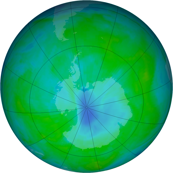 Antarctic ozone map for 20 December 1997