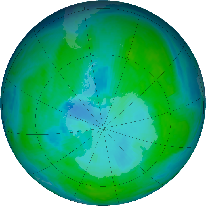 Antarctic ozone map for 02 January 1998