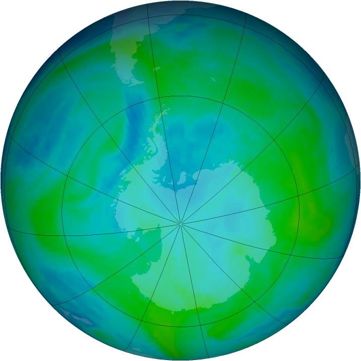 Antarctic ozone map for 27 January 1998