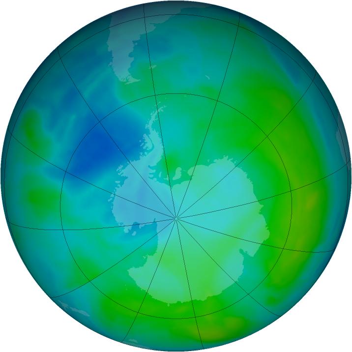 trou d'Ozone atmosphérique