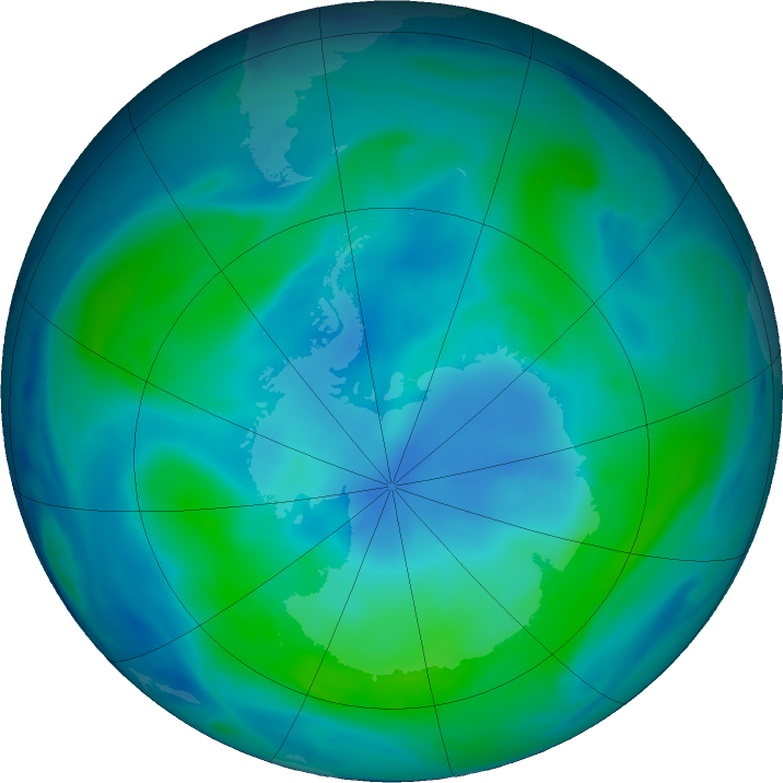Antarctic ozone map for 01 March 2018