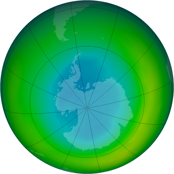 1981-September monthly mean Antarctic ozone