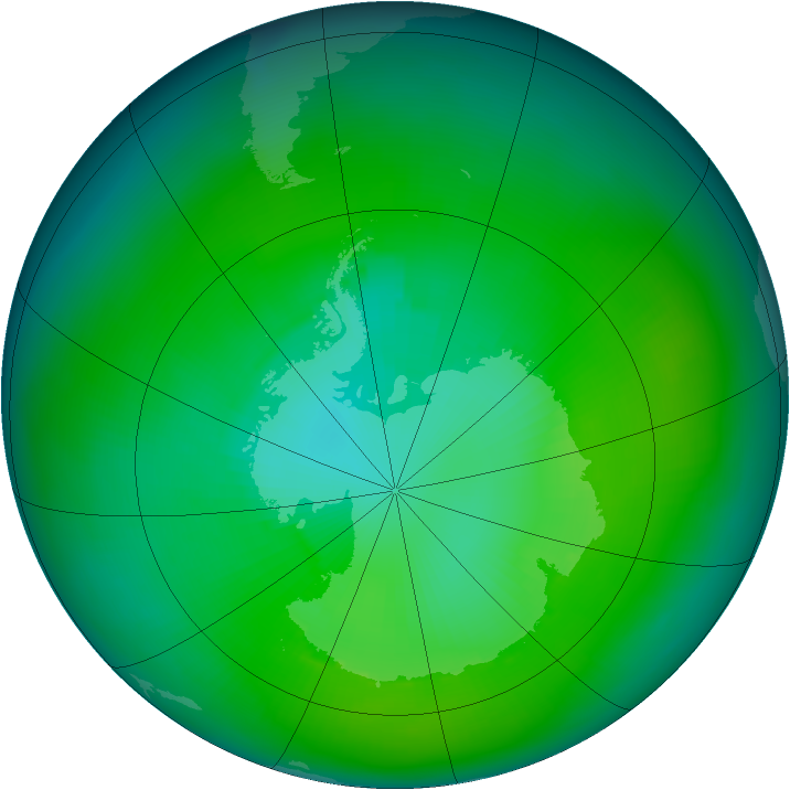 Antarctic ozone map for February 1980