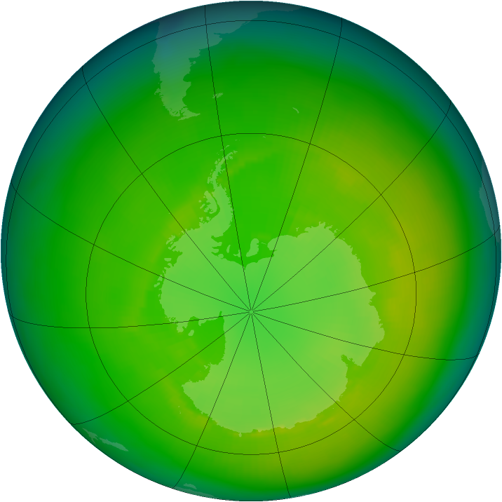 Antarctic ozone map for December 1980