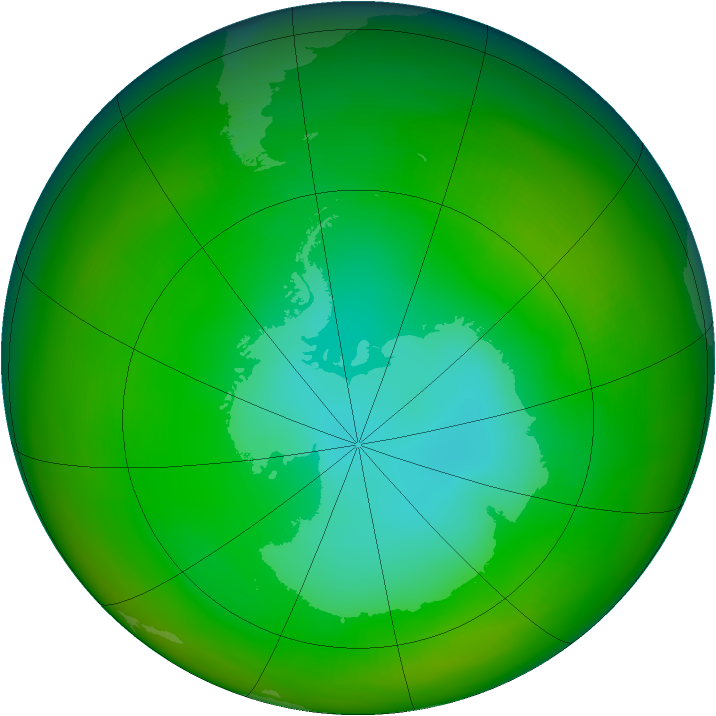 Antarctic ozone map for July 1981