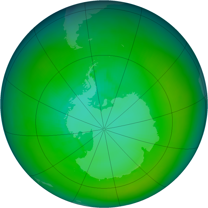Antarctic ozone map for January 1982
