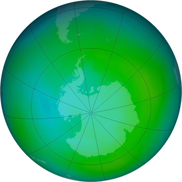 Antarctic ozone map for February 1983