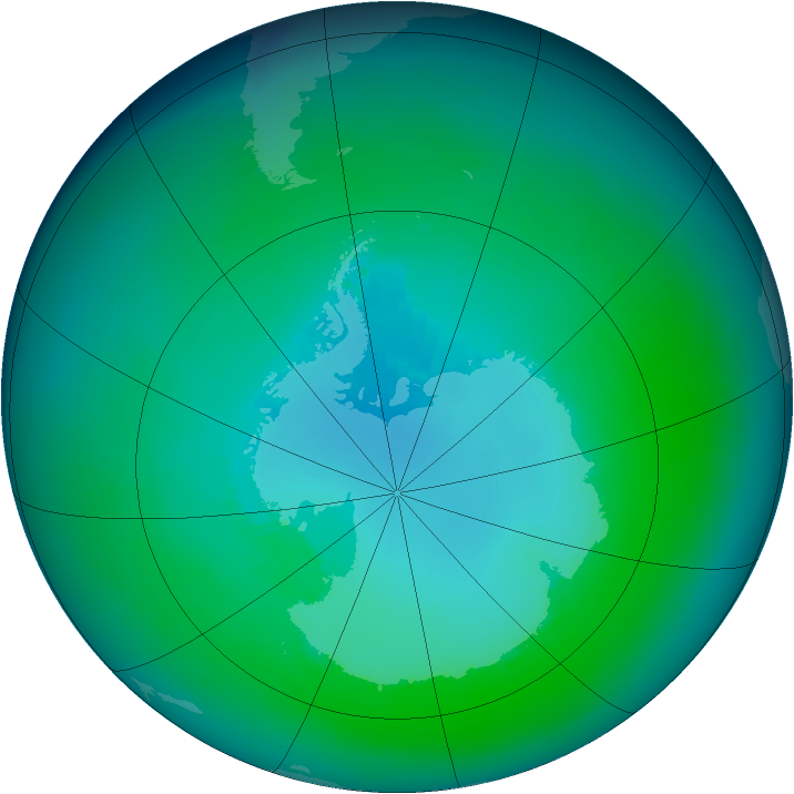 Antarctic ozone map for January 1998