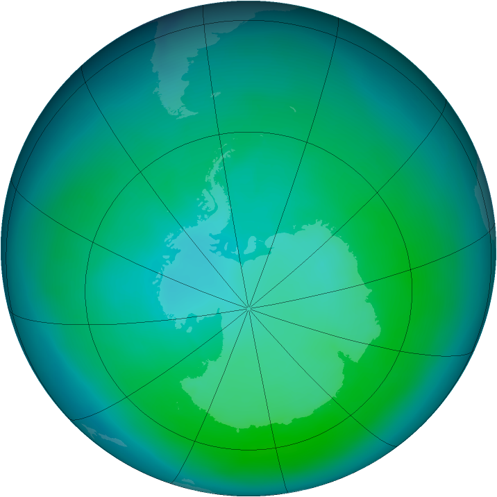 Antarctic ozone map for January 2008