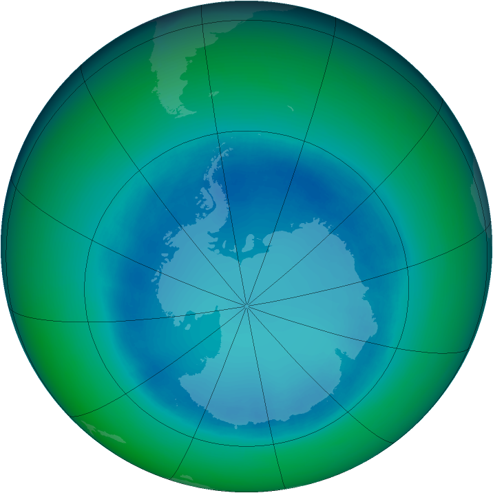 2008-August monthly mean Antarctic ozone