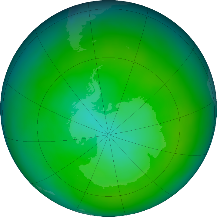 Antarctic ozone map for December 2017