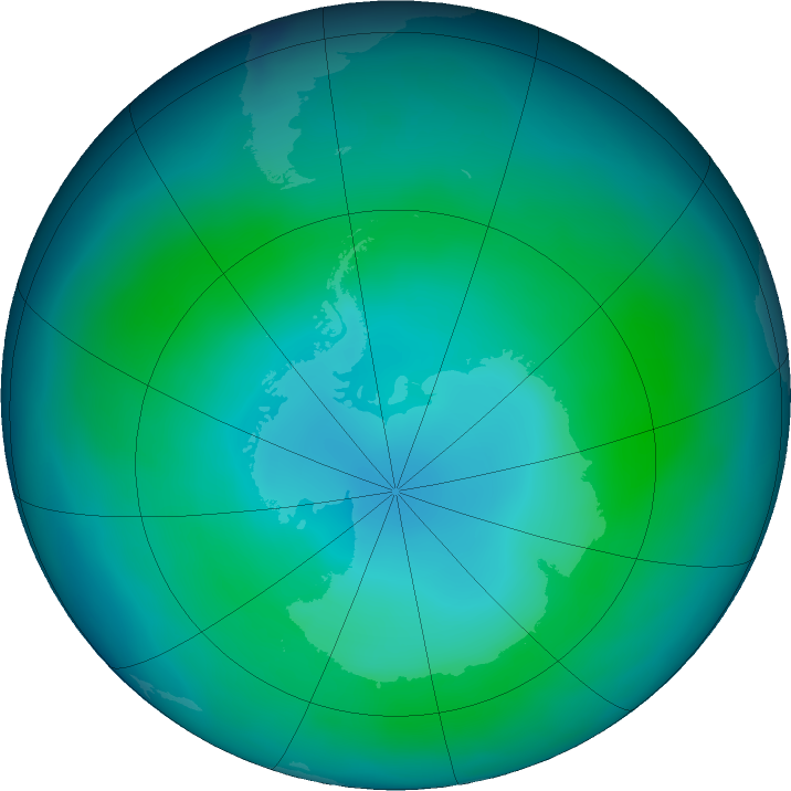 Antarctic ozone map for February 2018