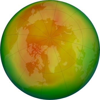 Arctic ozone map for 2018-04