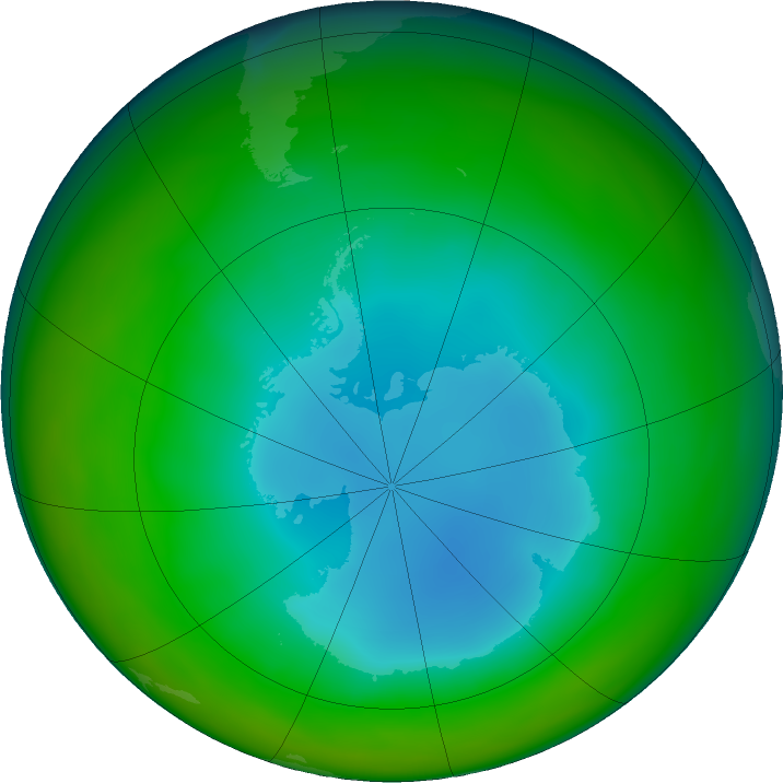 Antarctic ozone map for July 2018