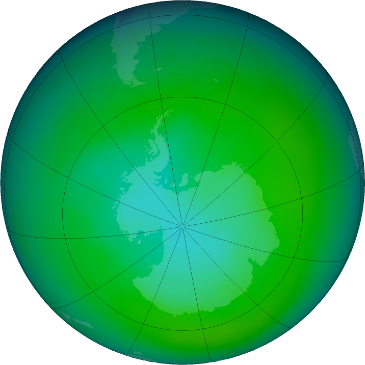 Antarctic ozone map for December 2018