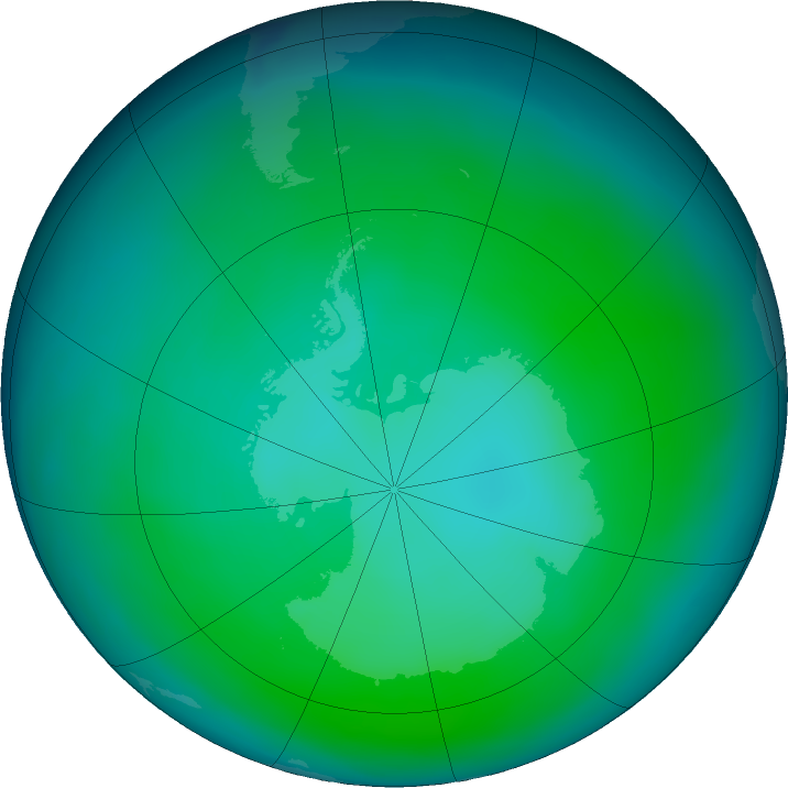 Antarctic ozone map for January 2019