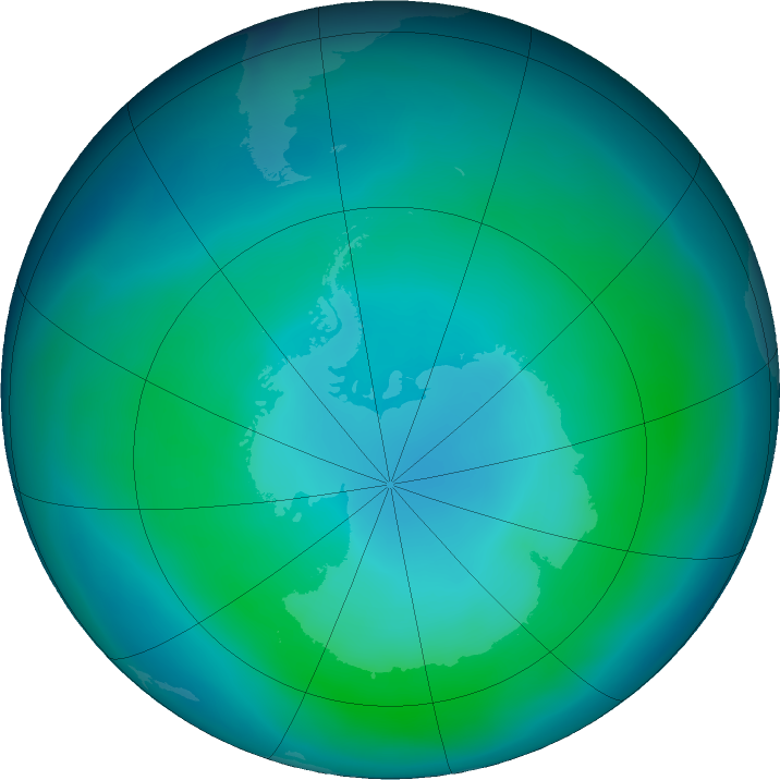 Antarctic ozone map for March 2019
