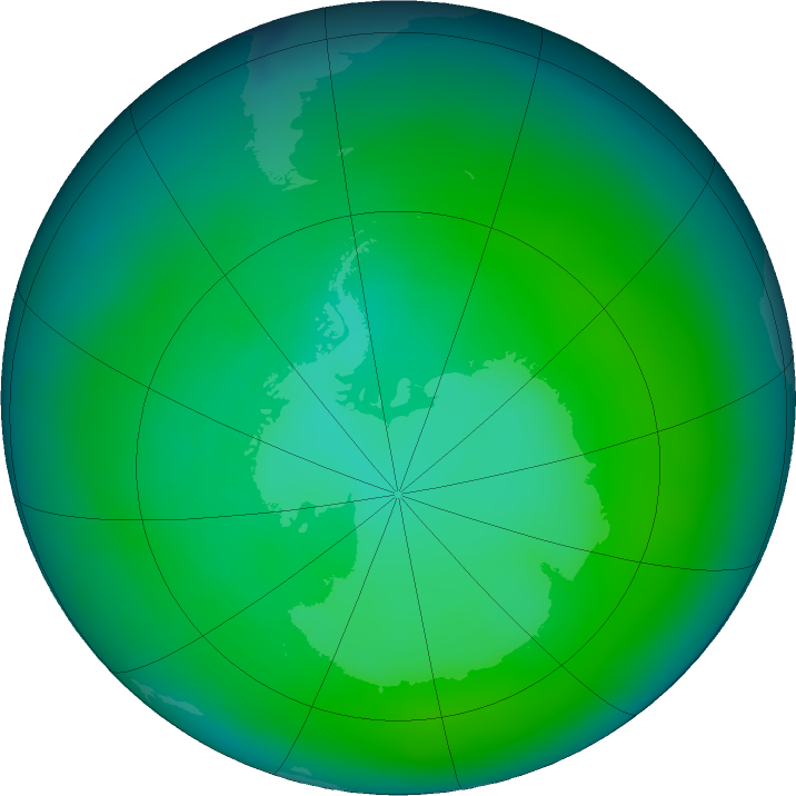 Antarctic ozone map for January 2020