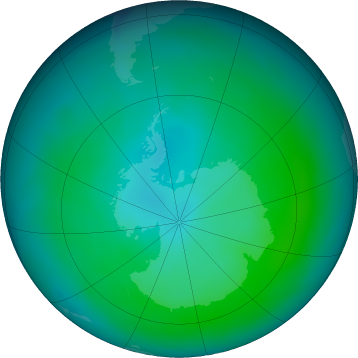 Antarctic ozone map for February 2020