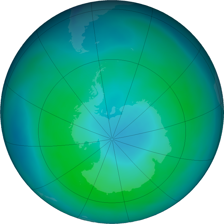 Antarctic ozone map for March 2020